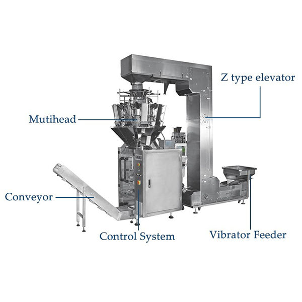 bag packaging machines - bag packing machines latest price, manufacturers & suppliers